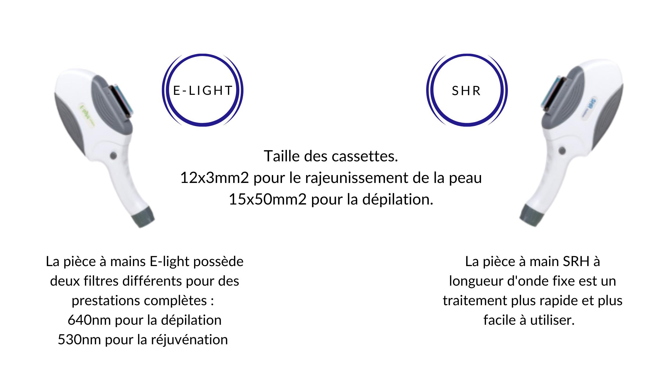 Pièces à mains lumière pulsée - SHR - E-Light - L-PULSE - Lysor liane - grossiste esthétique